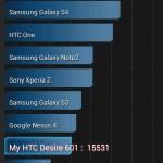 Recensione HTC Desire 601 015