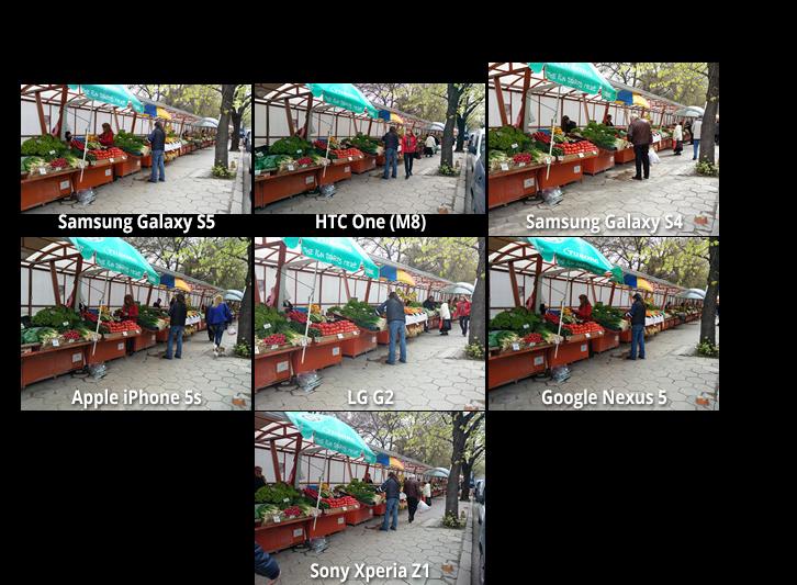 confronto fotocamere