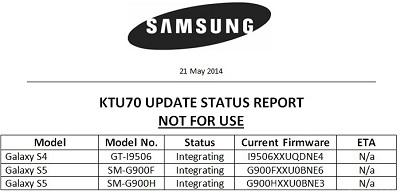 Aggiornamento Android 4.4.3 Samsung Galaxy S5 e Galaxy S4