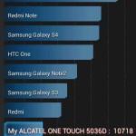 Recensione Alcatel Pop C5 018