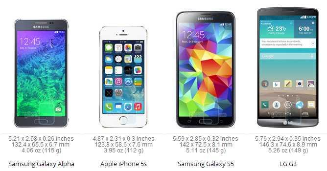 Samsung Galaxy Alpha VS Galaxy S5 VS iPhone 5S VS LG G3