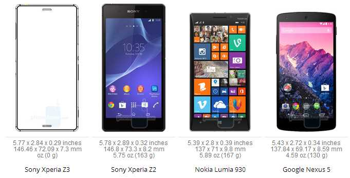Sony Xperia Z3 VS Xperia Z2 VS Nexus 5 VS Nokia Lumia 930