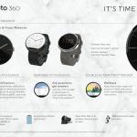 Moto-360-infografica--1280x905