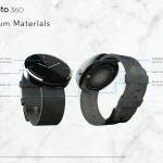 Moto-360-infografica-2-1280x905