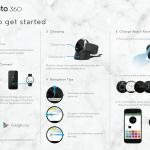 Moto-360-infografica-3-1280x905
