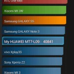 Recensione Huawei Ascend Mate 7 002