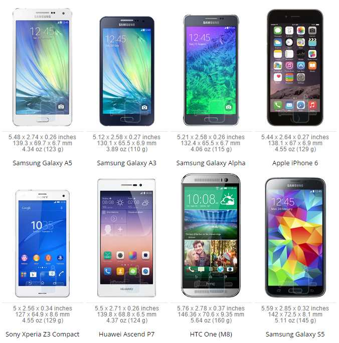 Samsung Galaxy A5 VS Samsung Galaxy A3 VS Apple iPhone 6