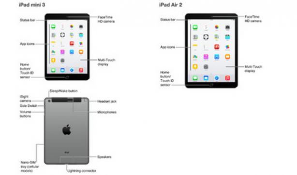 nuovi-iPad-2014