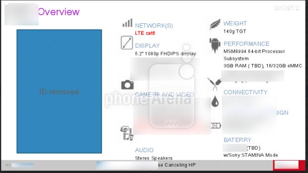 Sony-Xperia-Z4-3-620x349