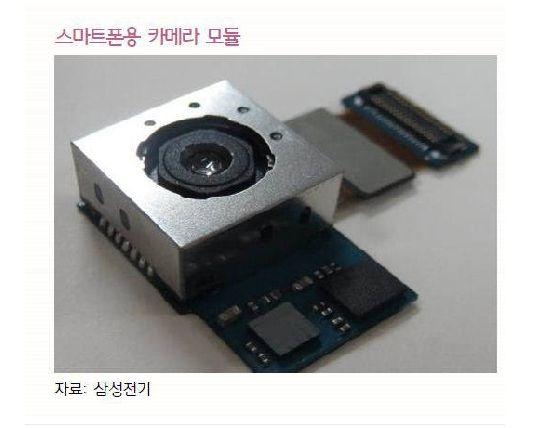 20-MP-Samsung-phone-camera-module-S6