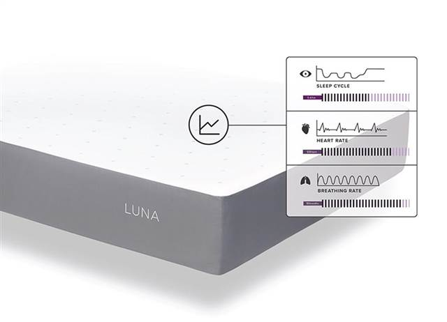 Luna Mattress Cover