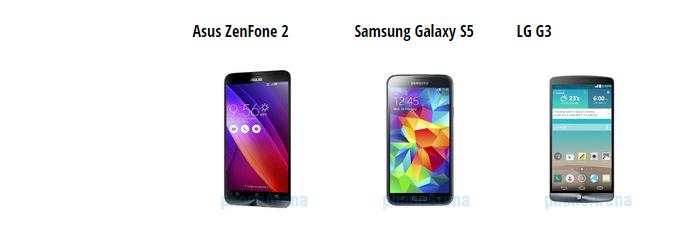 Asus ZenFone 2 vs Galaxy S5 vs LG G3