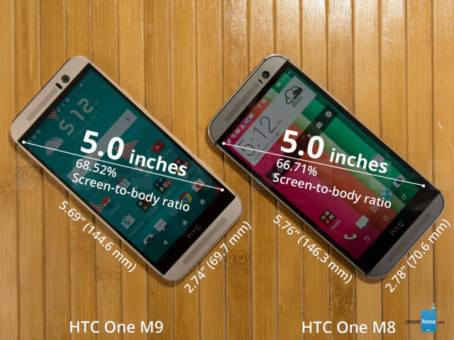 HTC One M9 vs HTC One M8 HTC One M9 vs HTC One M8