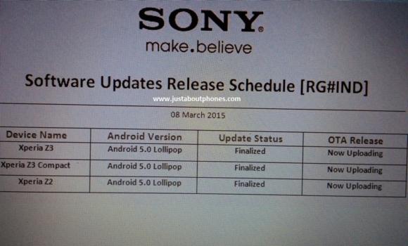 Lollipop su Sony Z2, Z3 Z3C