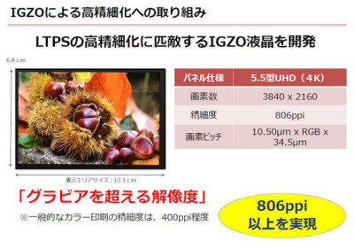 1 Sharp-IGZO-4K-smartphone-display
