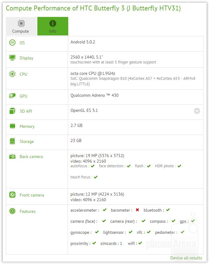 HTC-Butterfly-3-specs
