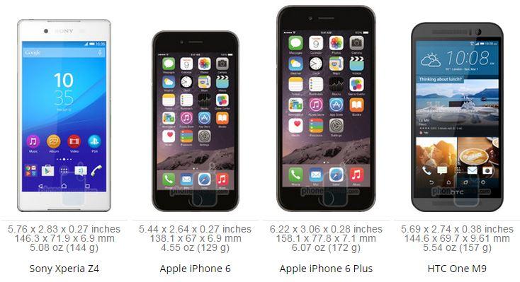 Sony Xperia Z4 VS iPhone 6 VS iPhone 6 Plus VS HTC One M9