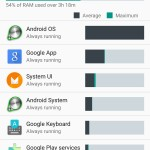 Android-M-will-have-a-new-RAM-manager