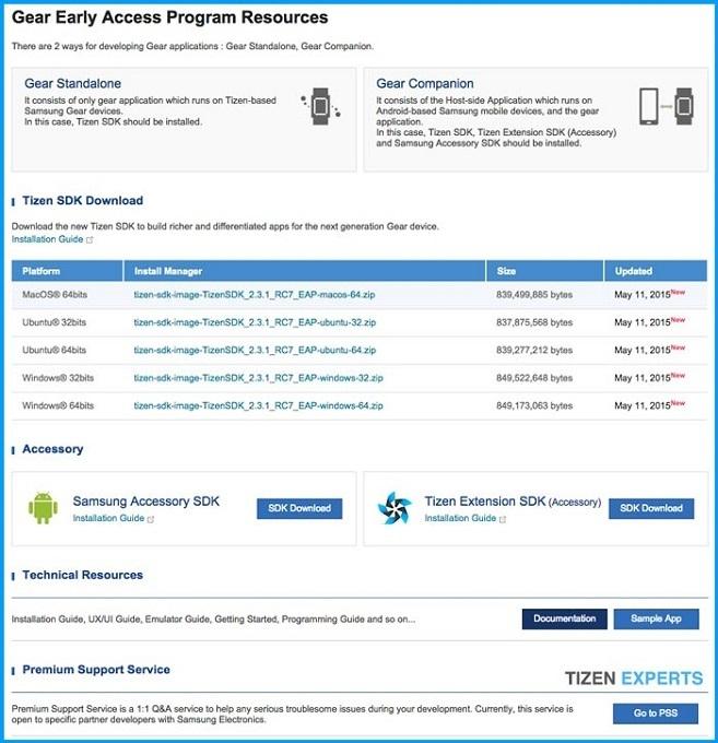 Samsung-Gear-SDK-Early-Access-Program (FILEminimizer)