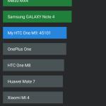 Video Recensione HTC One M9 Screenshot_2015-05-18-20-33-35