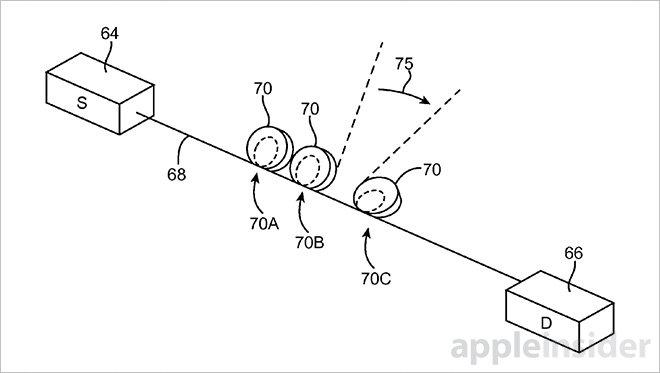 Apple Earphone-3