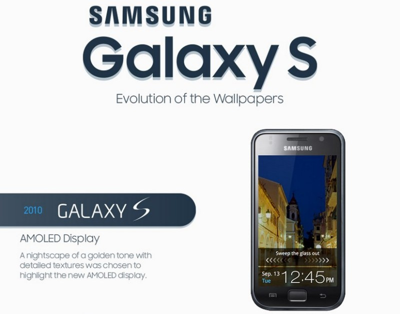 Samsung Galaxy S-1