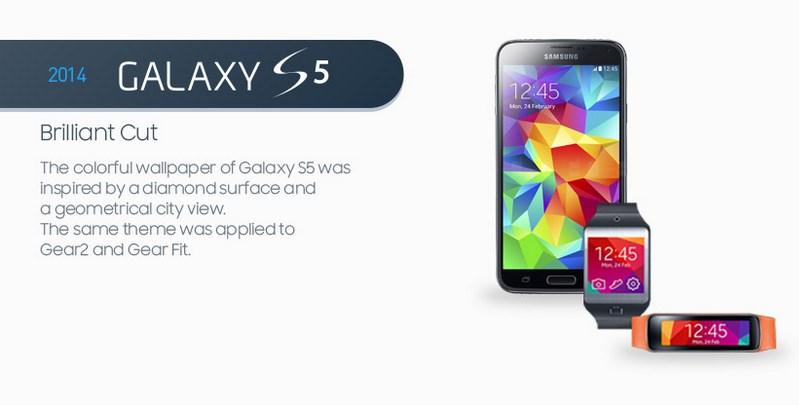 Samsung Galaxy S-5