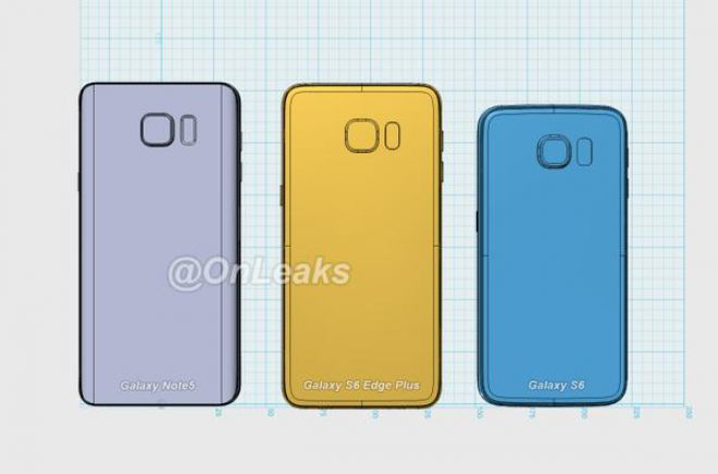 Samsung Galaxy Note 5 VS Galaxy S6 Edge Plus VS Galaxy S6 Dimensioni a Confronto in dei Render
