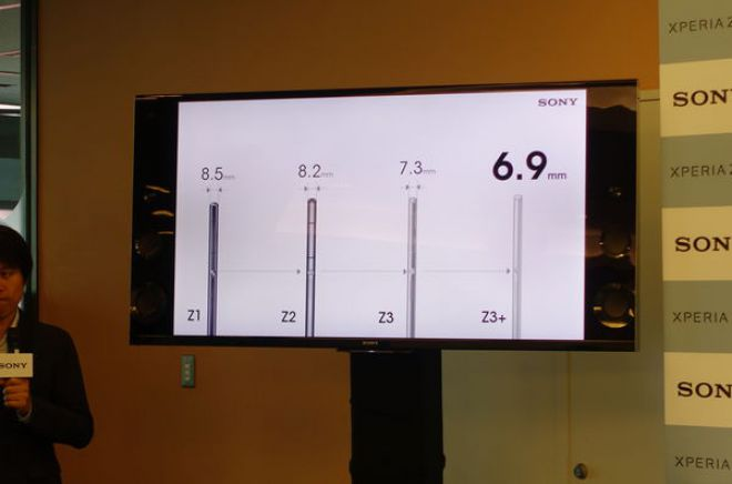 Xperia Z3 Plus-2