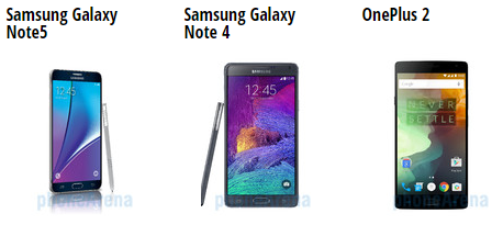 Samsung Galaxy Note5 vs Galaxy Note 4 vs OnePlus 2