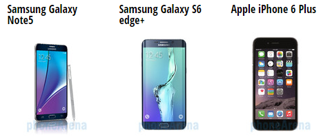 Samsung Galaxy Note5 vs Galaxy S6 edge+ vs Apple iPhone 6 Plus