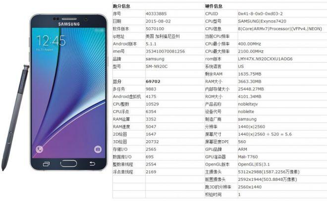 Scheda Tecnica Samsung Galaxy Note 5