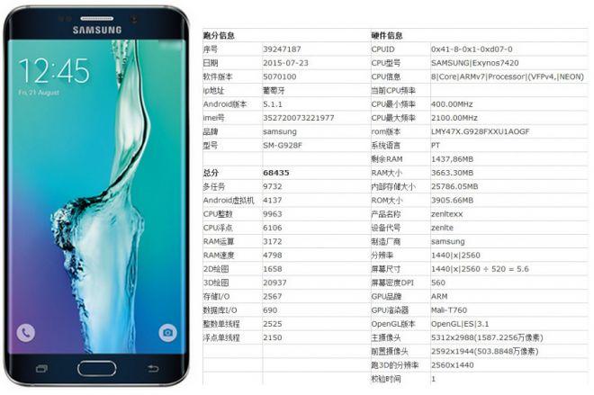Scheda Tecnica Samsung Galaxy S6 Edge +