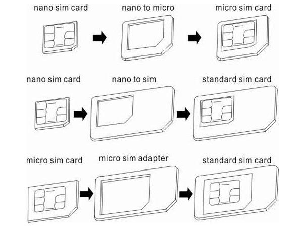 Tagliare Micro Sim per adattarla a Nano Sim per iPhone 6 2