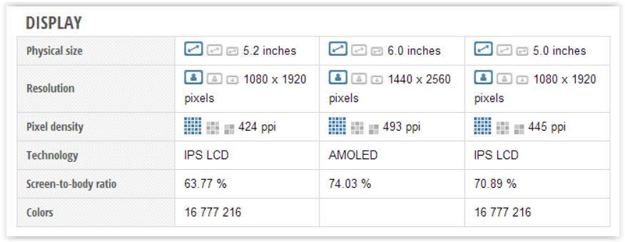 Google Nexus 5X vs Samsung Galaxy S6 vs Sony Xperia Z5 Screen Shot 09-30-15 at 11.38 AM 002