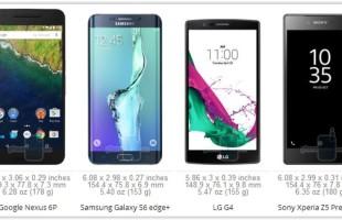 Google Nexus 6P VS iPhone 6s Plus VS Galaxy Note 5 VS Nexus 6 Screen Shot 09-30-15 at 09.35 PM 001