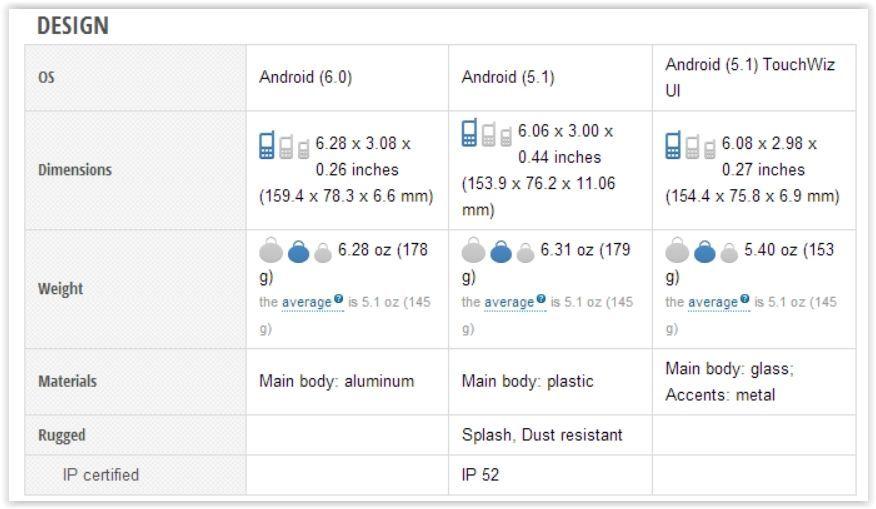 Google Nexus 6P vs Motorola Moto X Style vs Samsung Galaxy S6 edge plus Screen Shot 09-30-15 at 01.32 PM 001