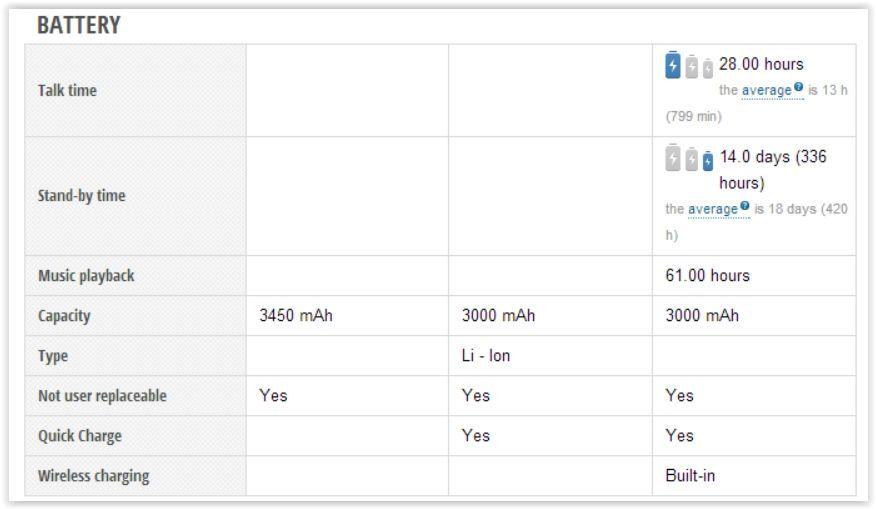 Google Nexus 6P vs Motorola Moto X Style vs Samsung Galaxy S6 edge plus Screen Shot 09-30-15 at 01.33 PM 001