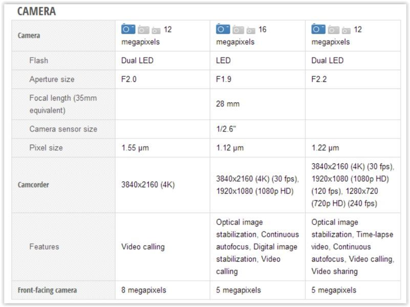 Google Nexus 6P vs Samsung Galaxy Note5 vs Apple iPhone 6s Plus Screen Shot 09-30-15 at 01.05 PM 003