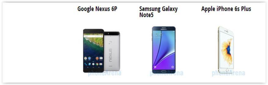 Google Nexus 6P vs Samsung Galaxy Note5 vs Apple iPhone 6s Plus Screen Shot 09-30-15 at 01.05 PM