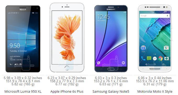 950 XL VS iPhone 6s Plus VS Galaxy Note 5 VS Moto X Style