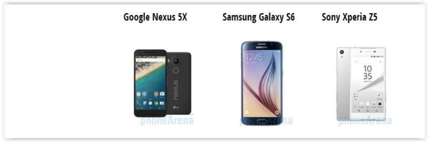 Google Nexus 5X vs Samsung Galaxy S6 vs Sony Xperia Z5 Screen Shot 09-30-15 at 12.49 PM