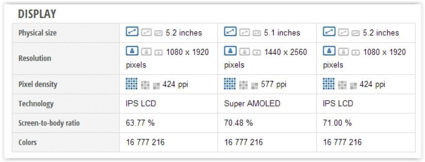 Google Nexus 5X vs Samsung Galaxy S6 vs Sony Xperia Z5 Screen Shot 09-30-15 at 12.50 PM 001