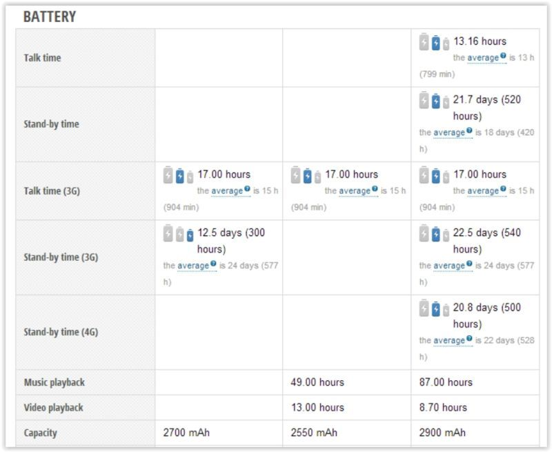 Google Nexus 5X vs Samsung Galaxy S6 vs Sony Xperia Z5 Screen Shot 09-30-15 at 12.51 PM 001