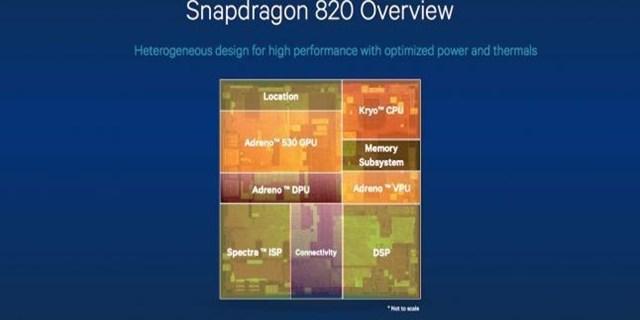 Problema surriscaldamento Snapdragon 820