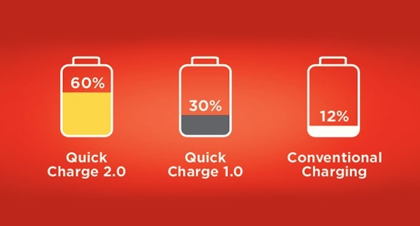 Quick Charge 2.0