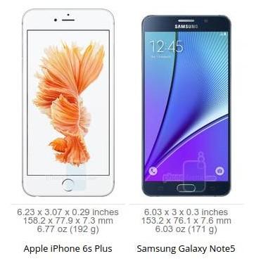 iPhone 6s Plus vs Samsung Galaxy S6 Edge Plus