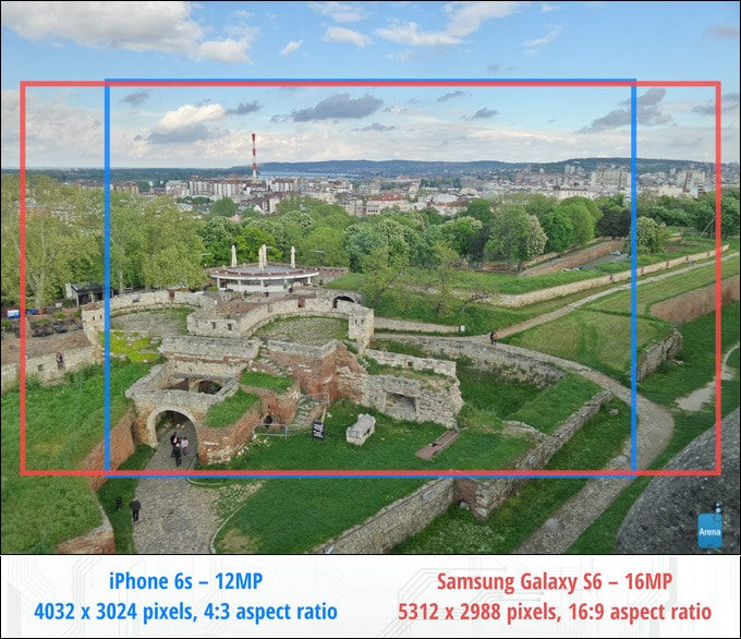 iphone-6s-vs-galaxy-s6-camera-ratios-visualized-min