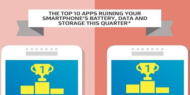 app consumano più batteria