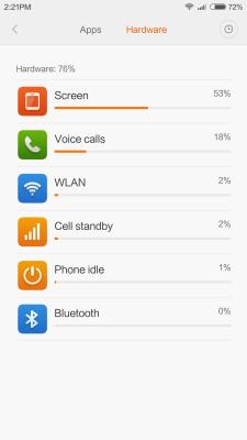 test dal vivo batteria Xiaomi redmi note 3